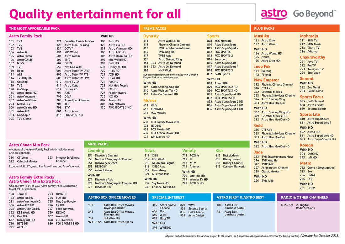 Astro tv channel guide